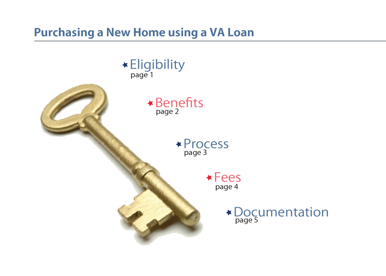 Loan Guide