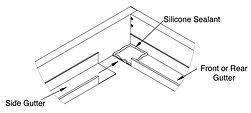Louver Diagram | Big Sky Room | Louver Side Gutter