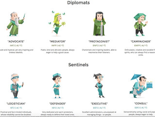 Interesting (and fun) personality test
