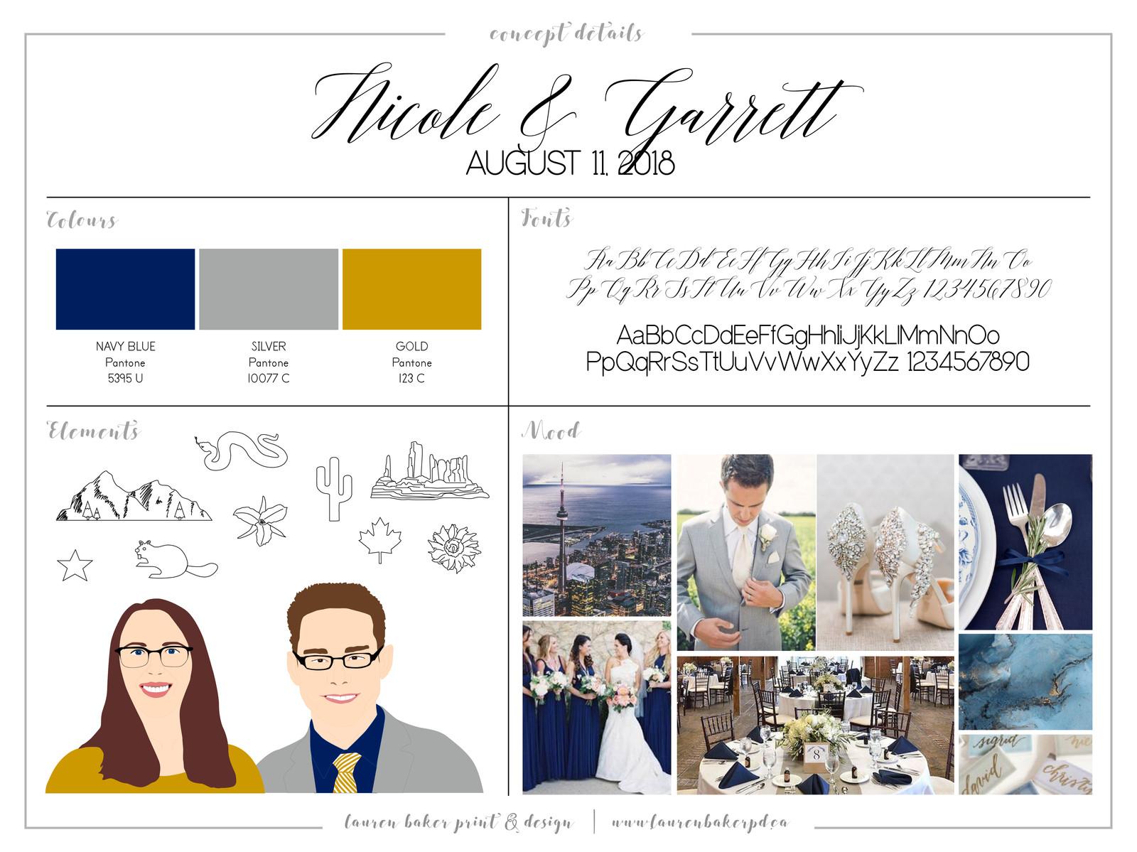 Nicole & Garrett   Wedding Stationery   Lauren Baker Print
