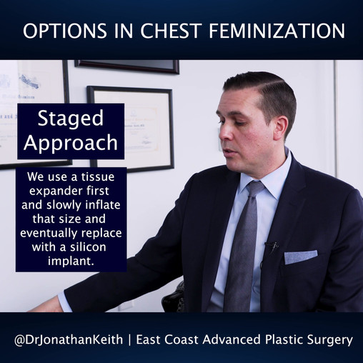 Options in Chest Feminization.mp4