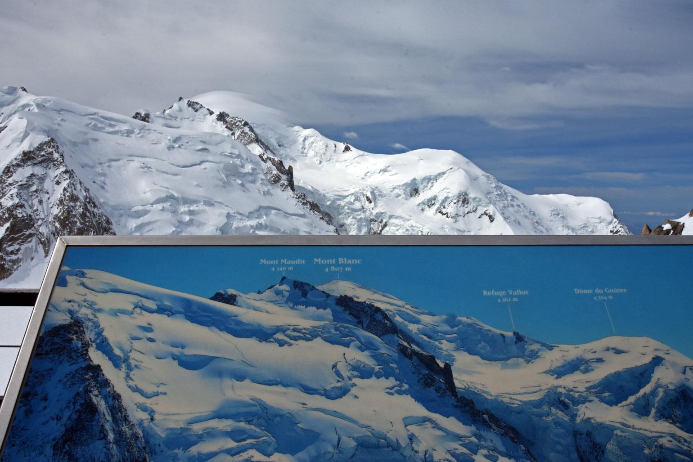 Mont Blanc Excursion