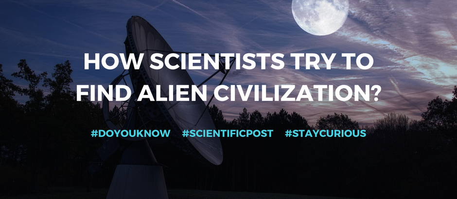 Do you know: How scientists try to find alien civilization?