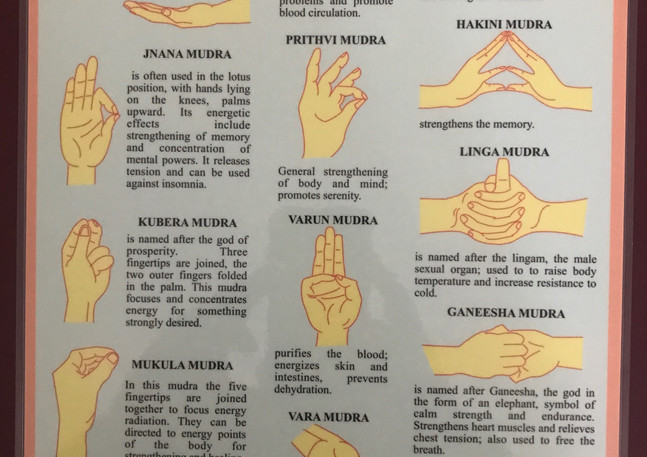 Hand Mudras