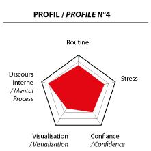 graphe_Pro_04.png