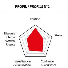 graphe_Pro_02.png