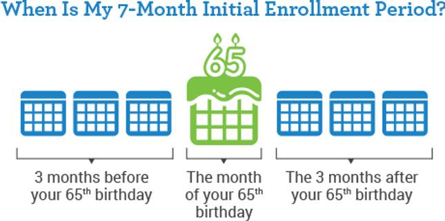 3.3-initial_enrollment.png