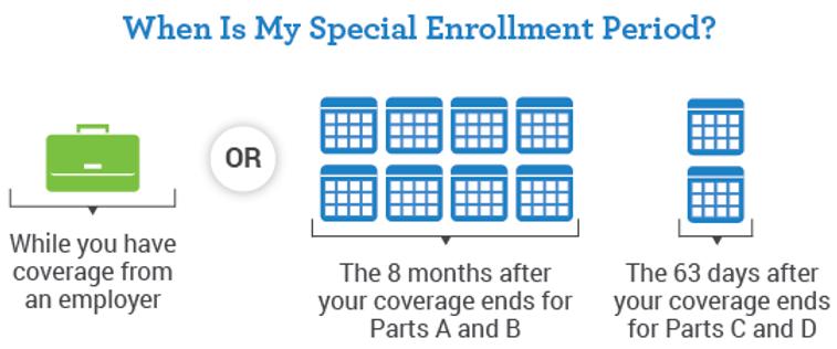 3.3-special_enrollment_5.12.png