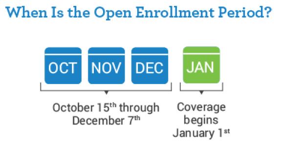 When is Medicare Open Enrollment