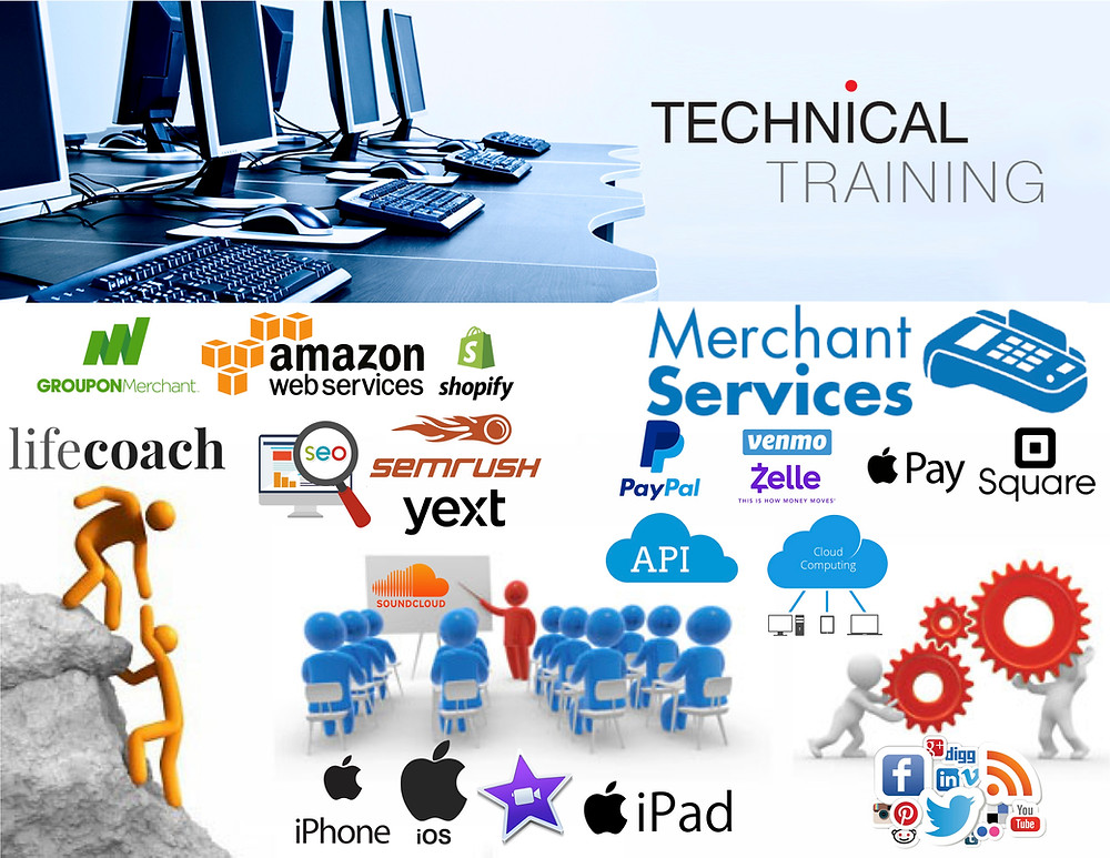 Technical Training | Impact Image Marketing