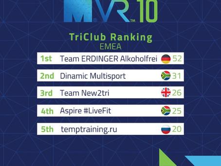 Virtual Racing VR10