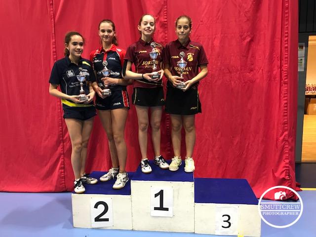 Mini Cadet Girls Team A