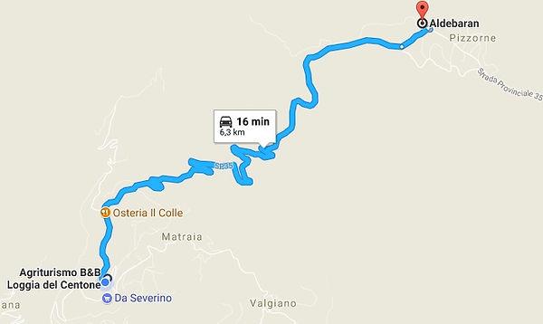 The bike itinerary