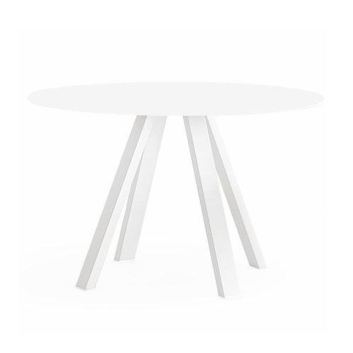 Acute Round Table