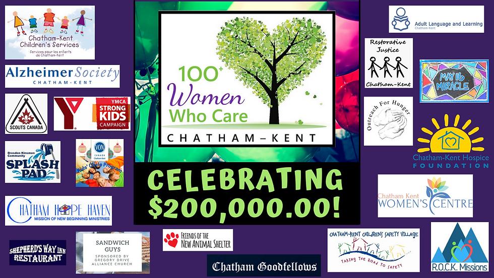 100WWC Celebrating $200K.png