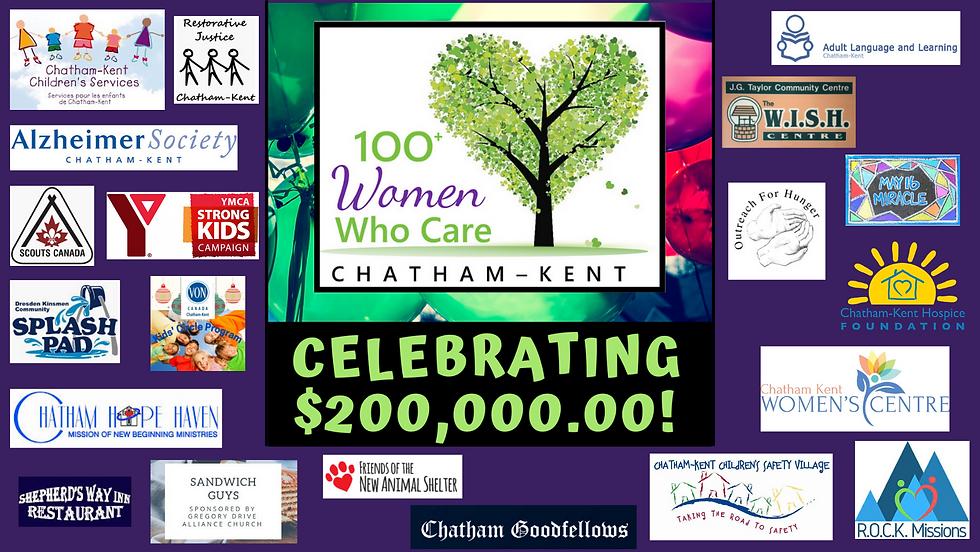 100WWC Celebrating $200K (1).png