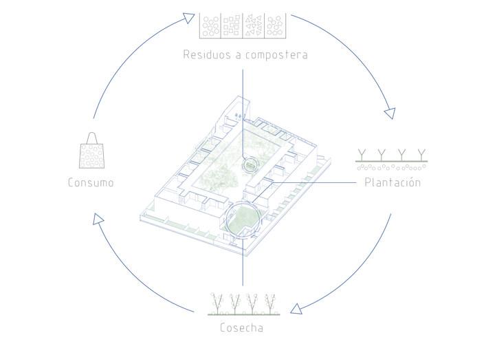 copa-esquema-ciclo-recicladojpg