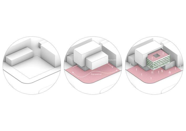 pbi-esquemas-pasos-juntosjpg
