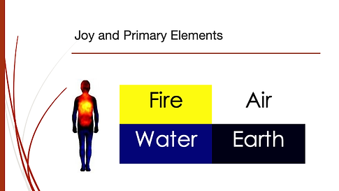 Joy and primary elements.png