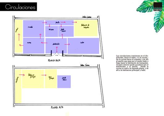 loft-41-plano-circulaciones.jpg