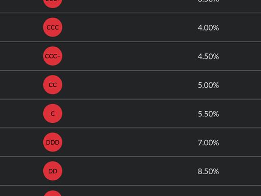 AQX Ratings