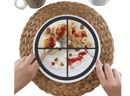 Plate of Food - Problem Solving