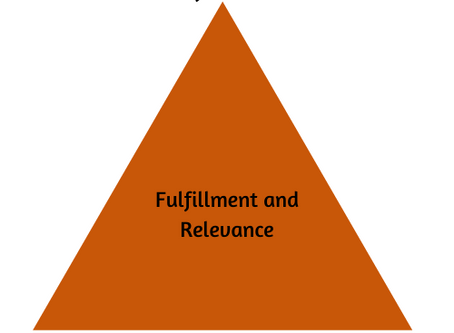 Balance Your Work - Fulfillment and Relevance