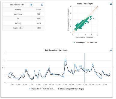model validation plot.jpg