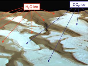 Der Ursprung des beständigen Wassereis des Marssüdpols