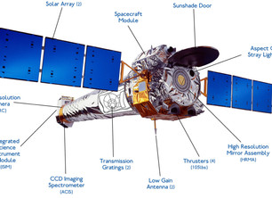 Chandra Röntgenstrahlen Observatorium