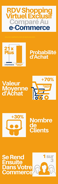 NEW Infographic_Virtual Shopping vs e-Co