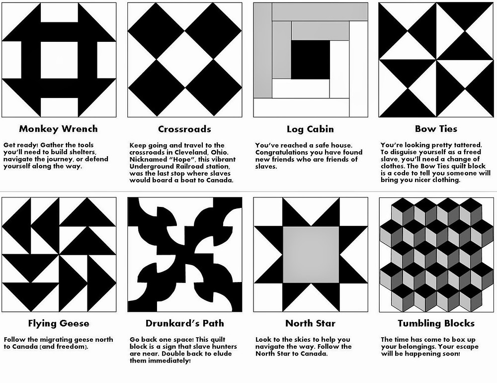 Image Of The Quilt Codes During The Years Of The Underground Railroad