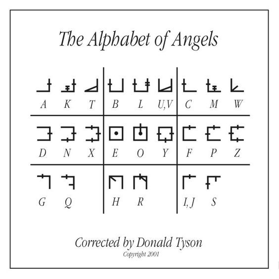 Picture Showing the Alphabet of Angels