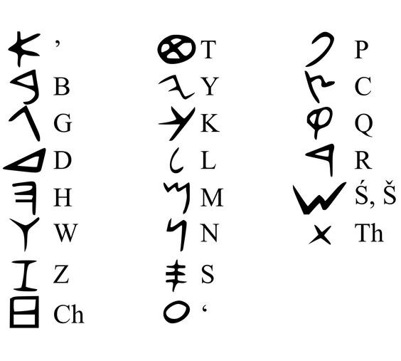 Image Of The Phoenician Alphabet