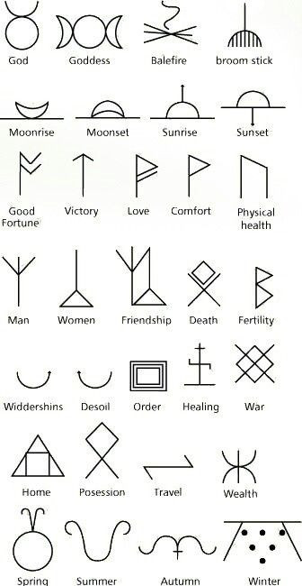 Picture Of Ancient Symbols