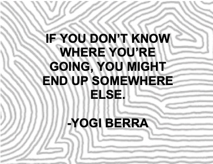 Image Of A Yogi Berra Quote Saying IF YOU DON'T KNOW WHERE YOU'RE GOING YOU MIGHT END UP SOMEWHERE ELSE