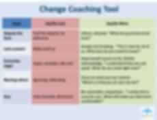 Change Coaching Tool.png