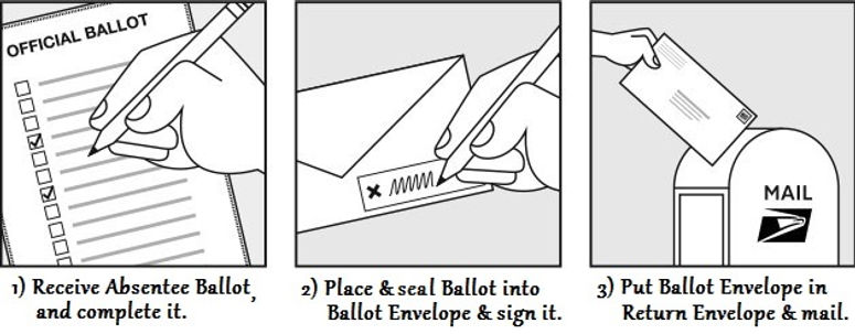bc-Instructions-votinginPA_votewithaabse
