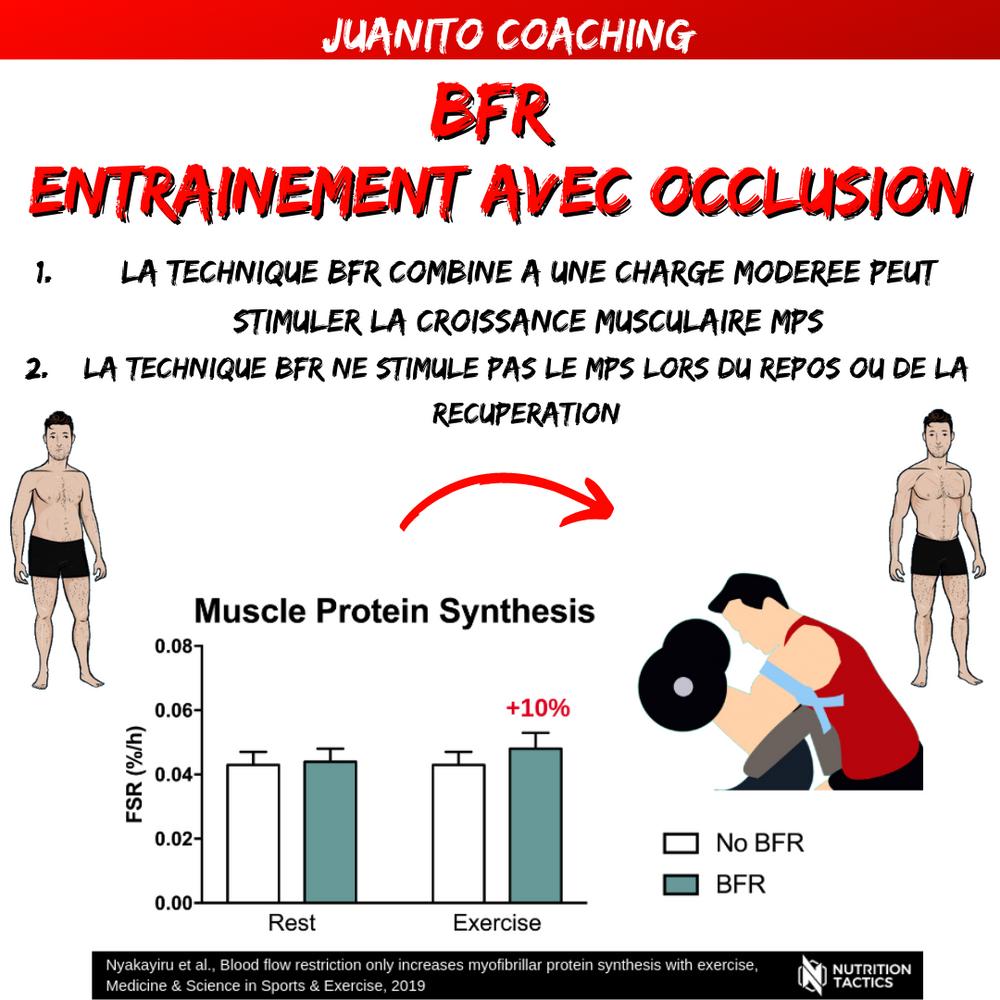 Débit sanguin Restriction Bandes pour bras et jambes Training Fitness occlusion Ceinture