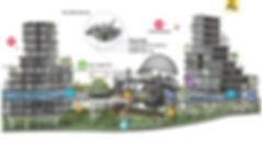09_Transportation System.jpg