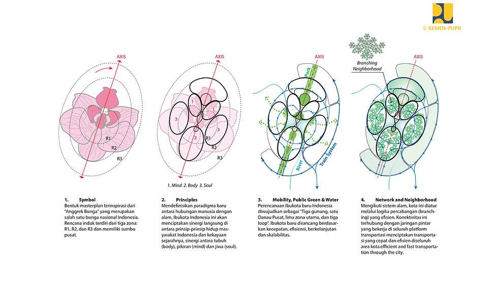 08_Concept Diagram.jpg