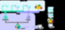Fonctionnement_outil_de_cartographie_des