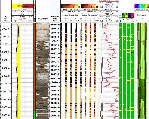 log analysis.png