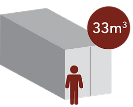 box 33m3
