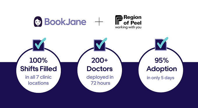 Canadian Technology Platform BookJane Helping the Region of Peel Vaccinate 1.4 million Residents, 10% of Ontario's Population
