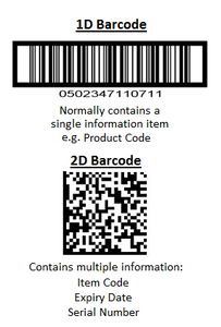 Serial Barcodes