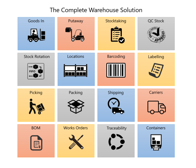 The Complete WMS Solution