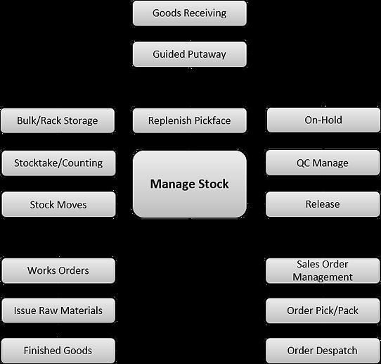 ProcessMap2.png