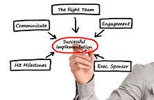 WMS Implementation