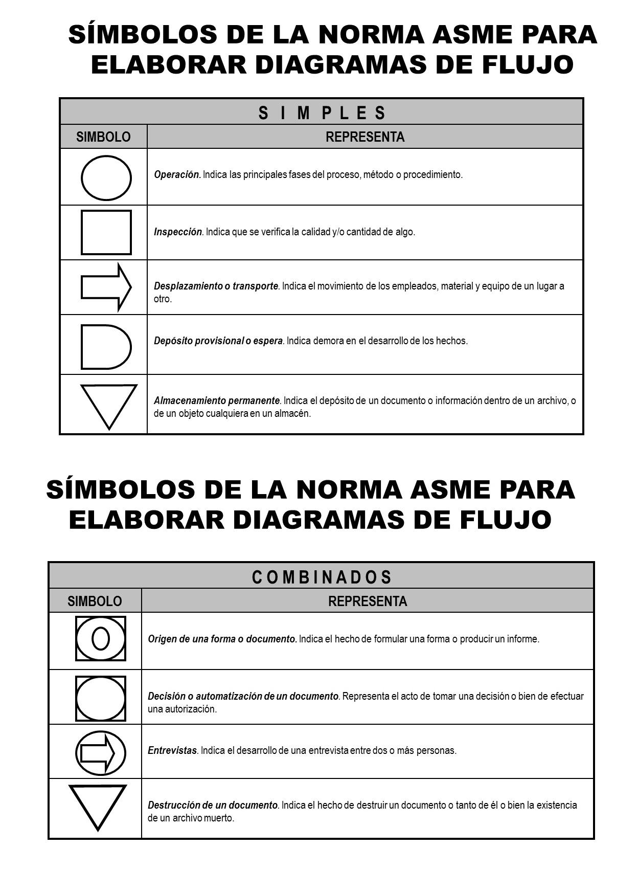 Normas asme smbolos para elaborar diagramas de flujo nuestros normas asme smbolos para elaborar diagramas de flujo nuestros servicios servicios petroleros inspecciones bogota ccuart Image collections